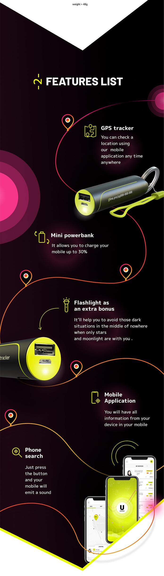 Smart Keychain, Uline, GPS, Power Bank, Gps tracker